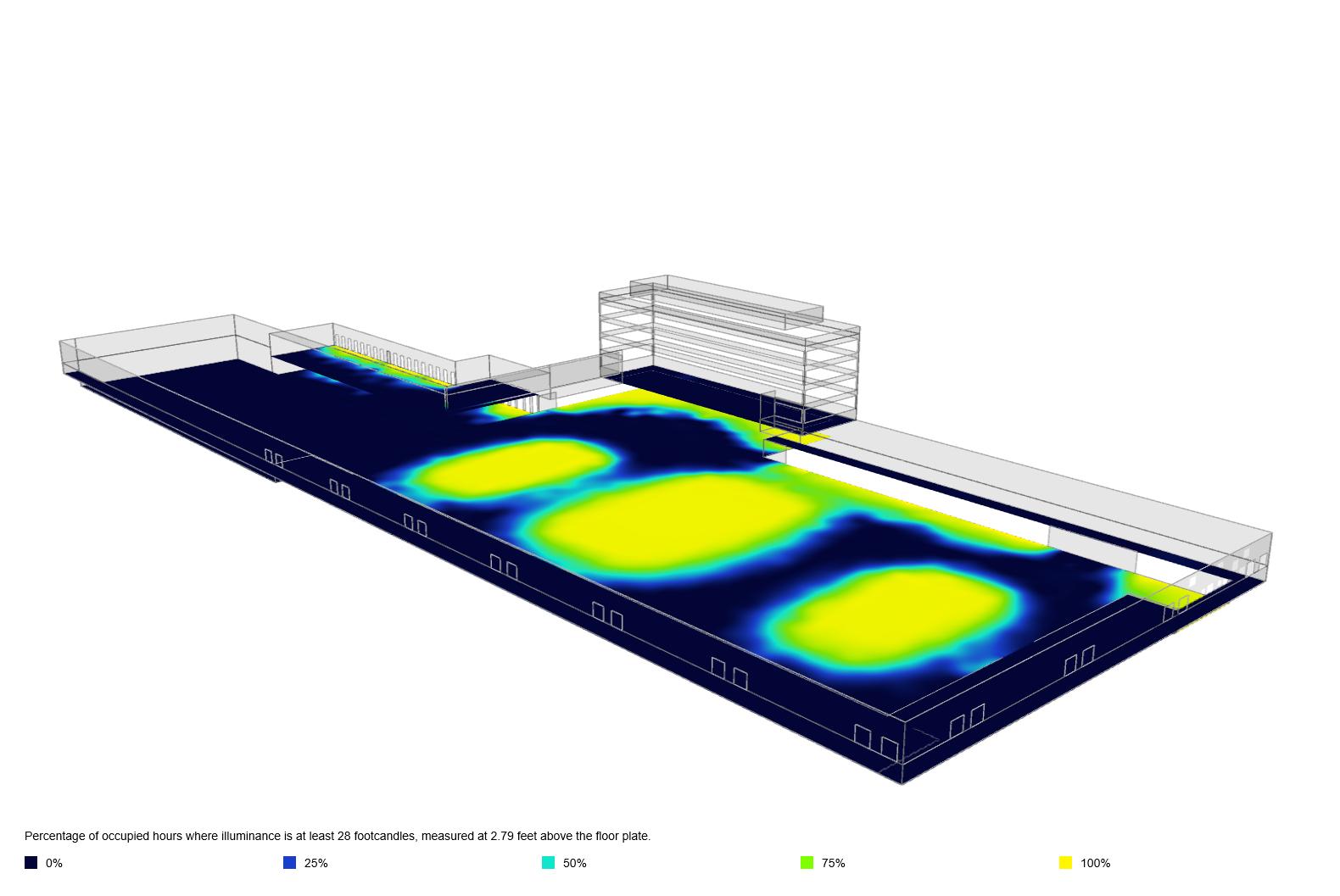 Post HTX - Proposed Roof Scenario 3 - Atrium - Floor 2