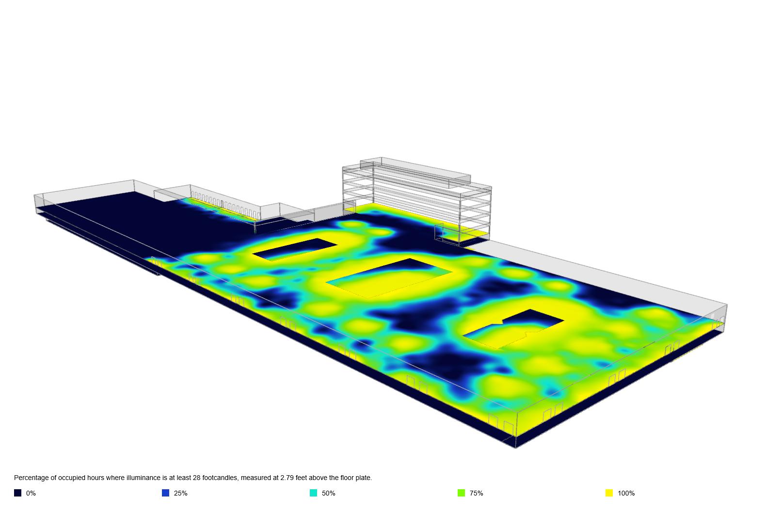Post HTX - Proposed Roof Scenario 3 - Atrium - Floor 4